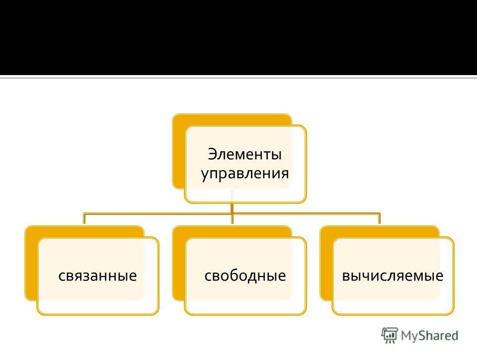 Элементы управления связанныесвободныевычисляемые