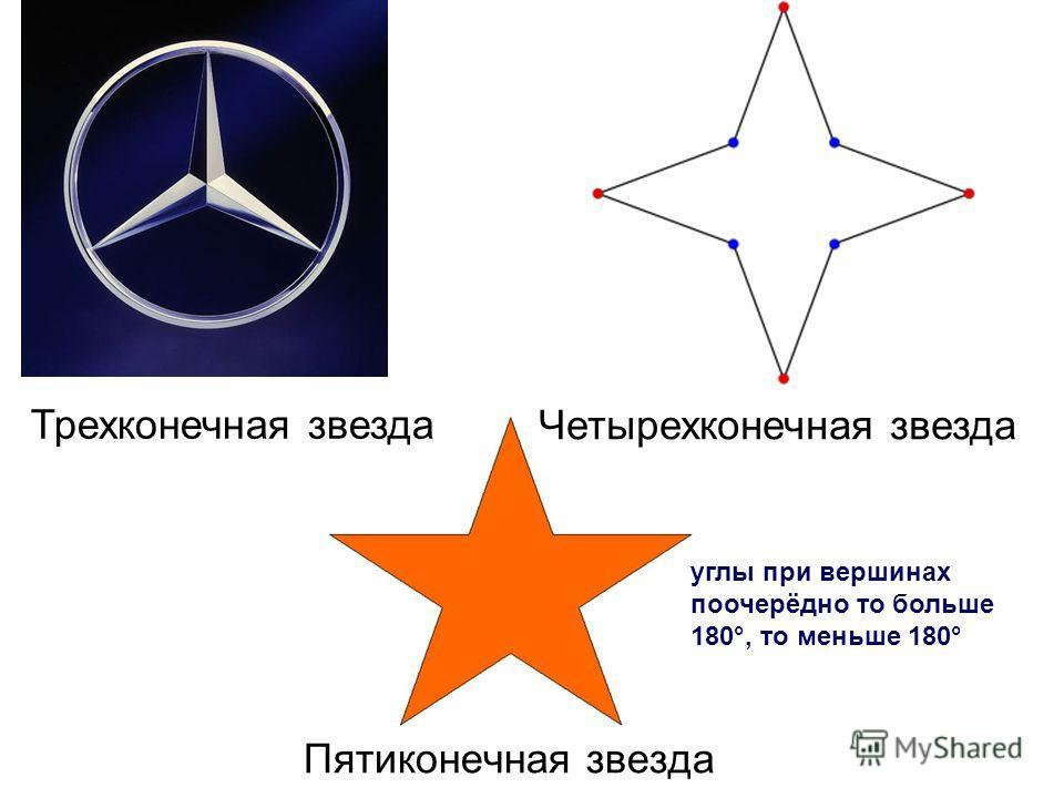 Пятиконечная звезда Четырехконечная звезда Трехконечная звезда углы при вершинах поочерёдно то больше 180°, то меньше 180°