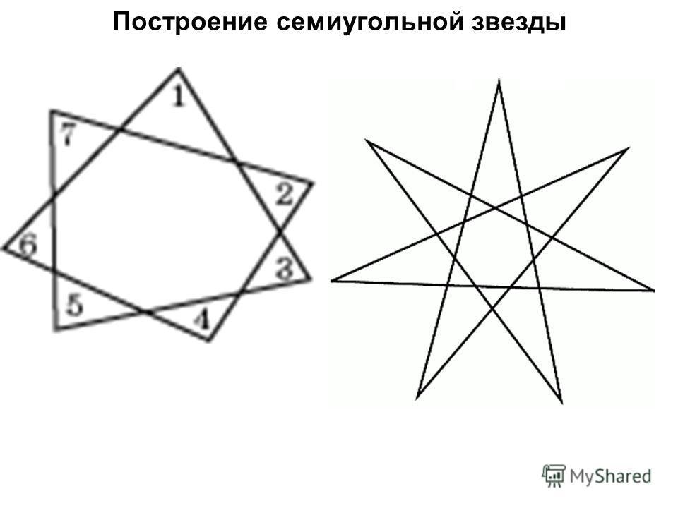 Построение семиугольной звезды