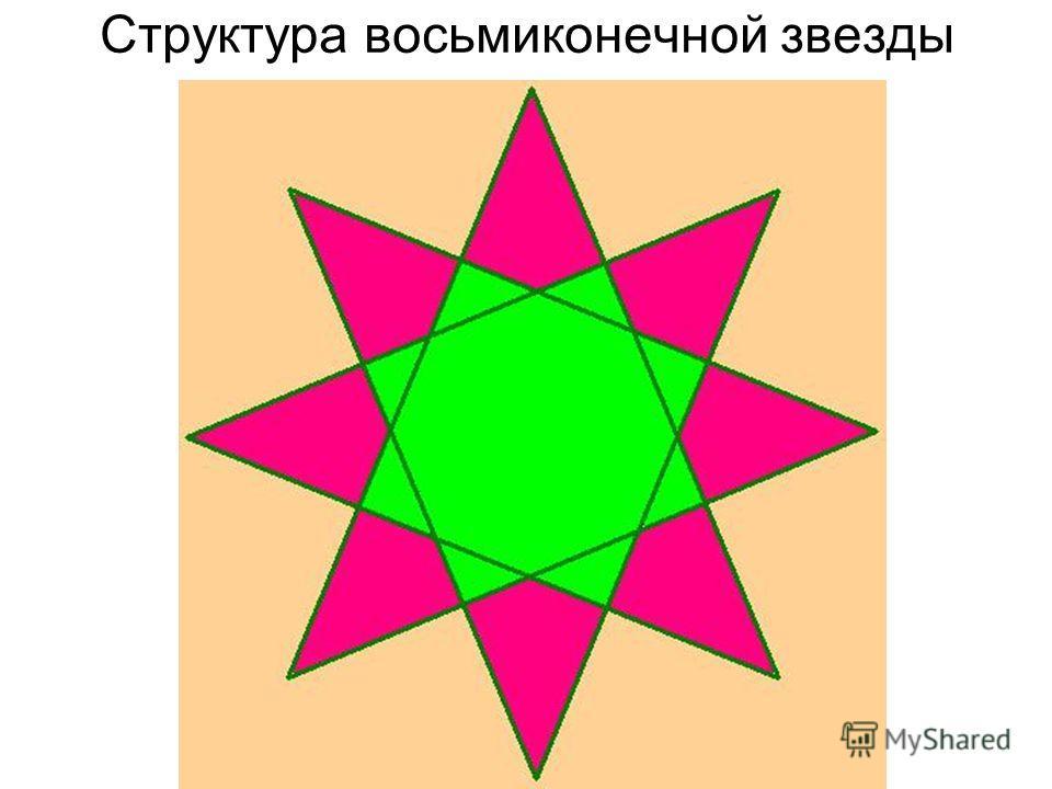Структура восьмиконечной звезды