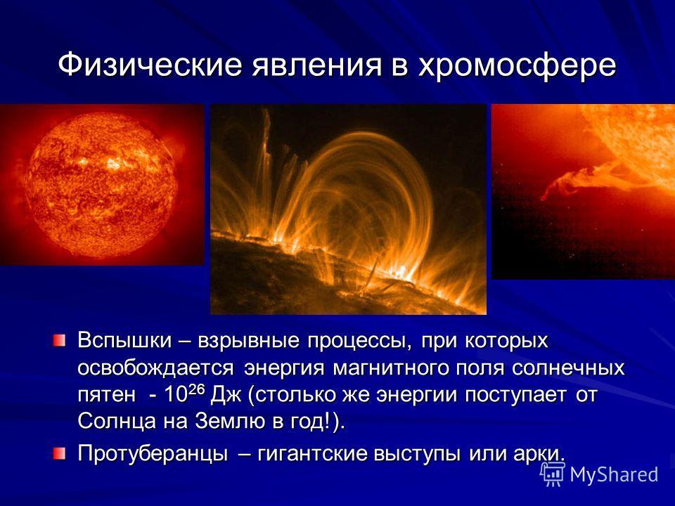 Физические явления в хромосфере Вспышки – взрывные процессы, при которых освобождается энергия магнитного поля солнечных пятен - 10 26 Дж (столько же энергии поступает от Солнца на Землю в год!). Протуберанцы – гигантские выступы или арки.
