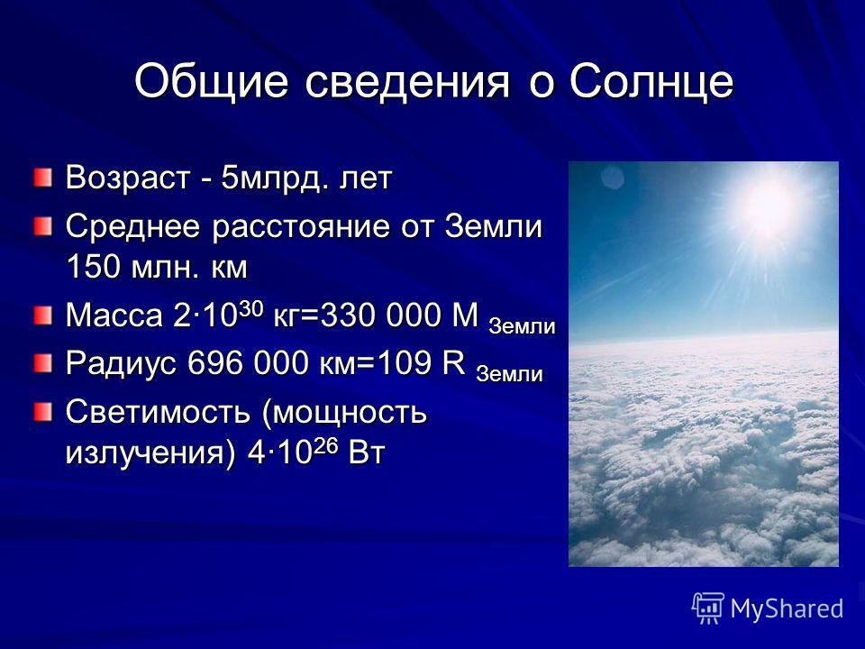 Общие сведения о Солнце Возраст - 5млрд. лет Среднее расстояние от Земли 150 млн. км Масса 210 30 кг=330 000 М Земли Радиус 696 000 км=109 R Земли Светимость (мощность излучения) 410 26 Вт