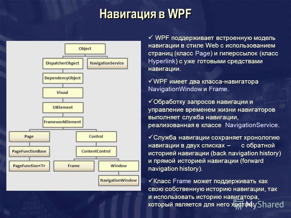 Навигация в WPF WPF поддерживает встроенную модель навигации в стиле Web с использованием страниц (класс Page) и гиперссылок (класс Hyperlink) с уже готовыми средствами навигации. WPF имеет два класса-навигатора NavigationWindow и Frame. Обработку за