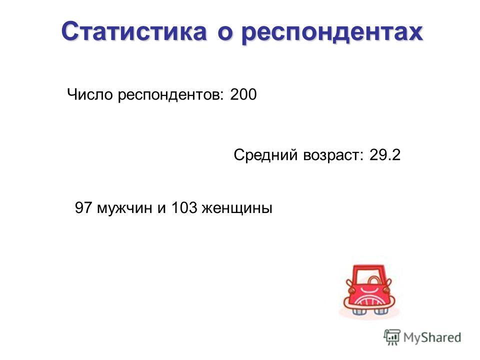 Статистика о респондентах 97 мужчин и 103 женщины Число респондентов: 200 Средний возраст: 29.2