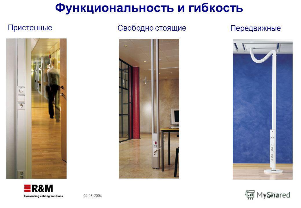 Page 12 05.06.2004 Функциональность и гибкость Пристенные Свободно стоящие Передвижные