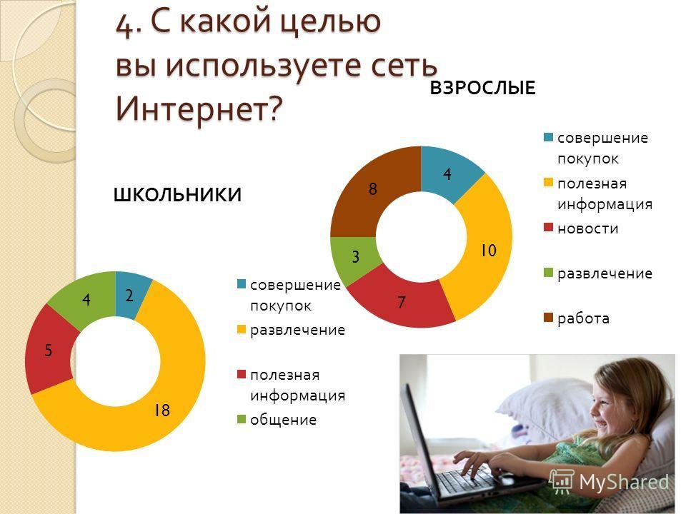 4. С какой целью вы используете сеть Интернет ?