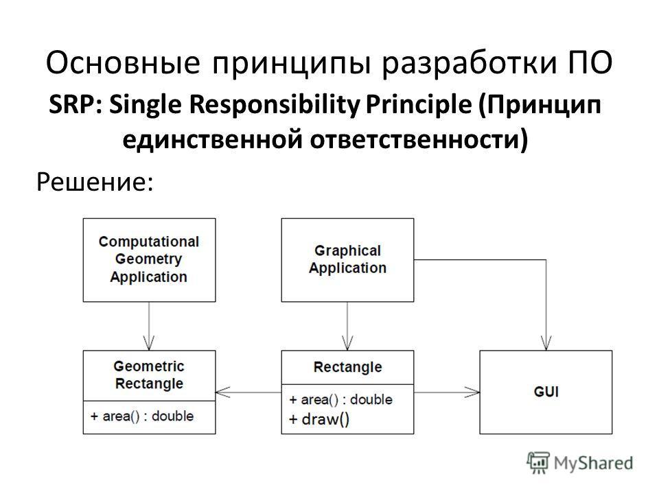 Основные принципы разработки ПО SRP: Single Responsibility Principle (Принцип единственной ответственности) Решение: