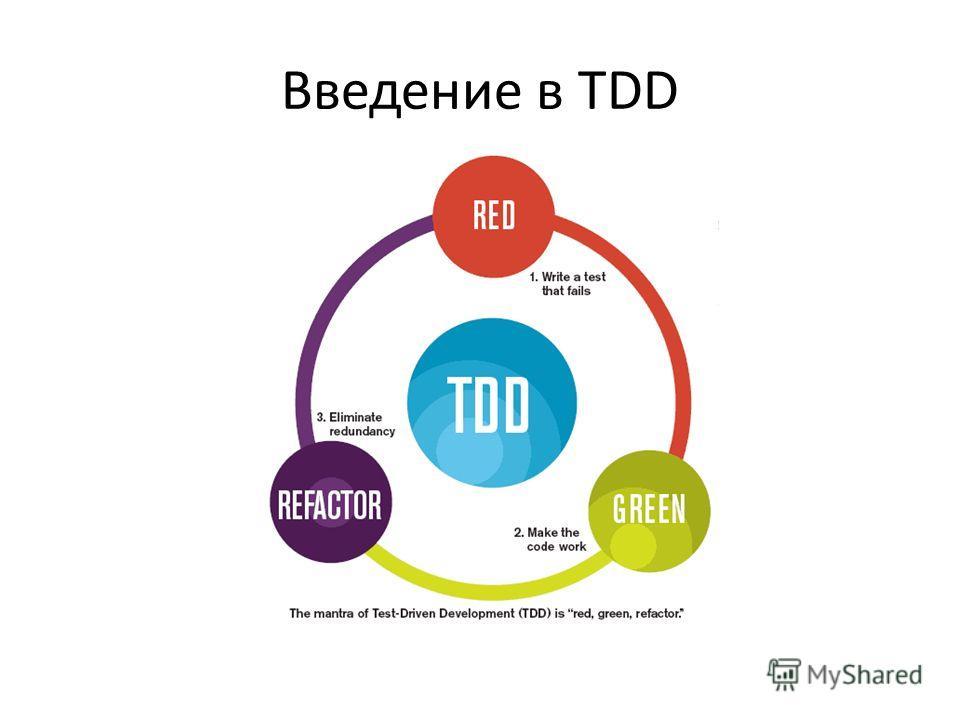 Введение в TDD