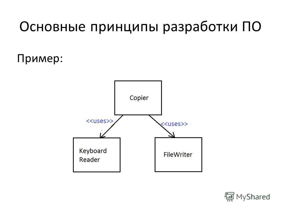 Основные принципы разработки ПО Пример: