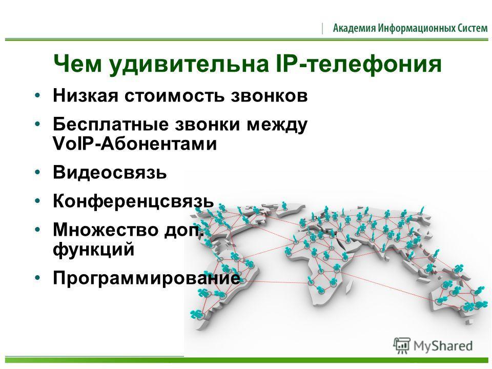 Ip Телефония Презентация