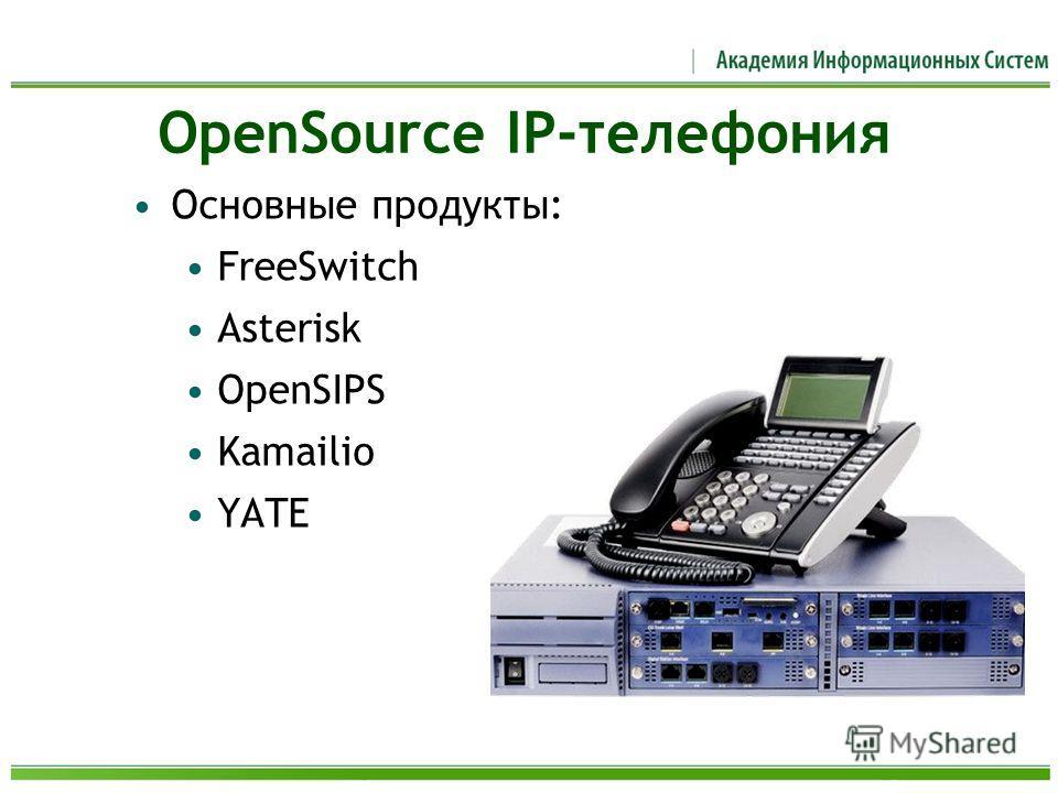 OpenSource IP-телефония Основные продукты: FreeSwitch Asterisk OpenSIPS Kamailio YATE