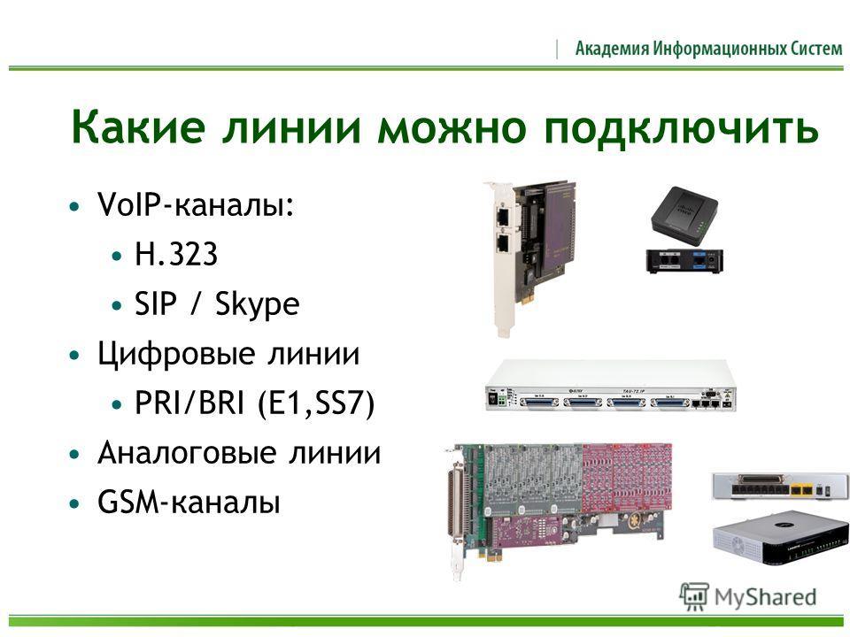 Какие линии можно подключить VoIP-каналы: H.323 SIP / Skype Цифровые линии PRI/BRI (E1,SS7) Аналоговые линии GSM-каналы