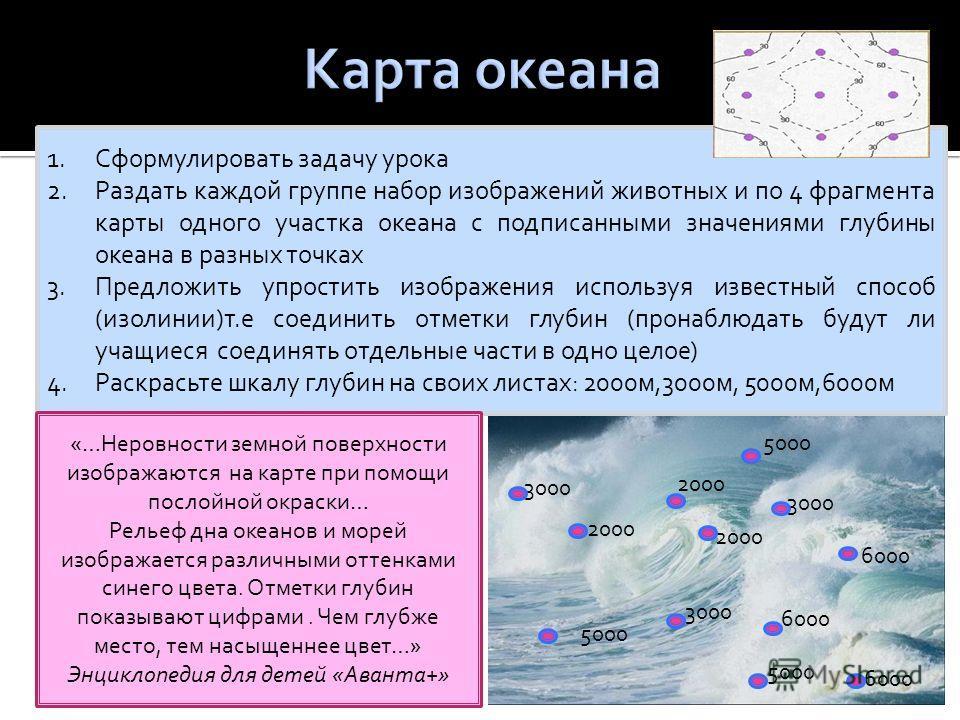 1.Сформулировать задачу урока 2.Раздать каждой группе набор изображений животных и по 4 фрагмента карты одного участка океана с подписанными значениями глубины океана в разных точках 3.Предложить упростить изображения используя известный способ (изол