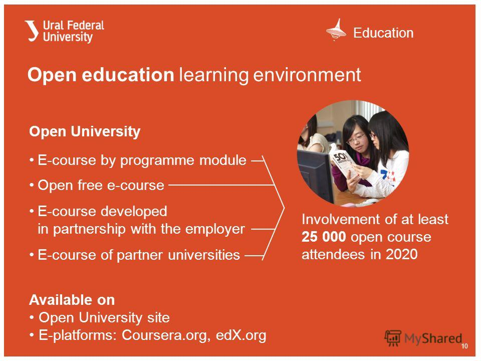 Open University Available on Open University site E-platforms: Coursera.org, edX.org E-course by programme module Open free e-course E-course developed in partnership with the employer E-course of partner universities Education Open education learnin