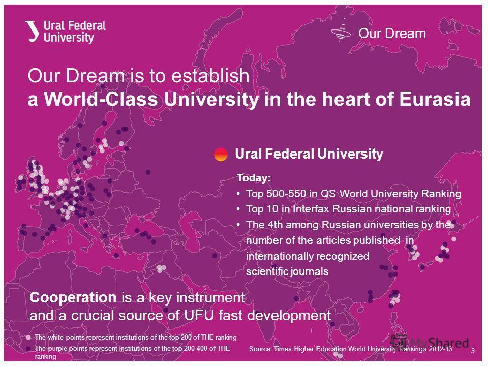 Our Dream is to establish a World-Class University in the heart of Eurasia Ural Federal University Our Dream Today: Top 500-550 in QS World University Ranking Top 10 in Interfax Russian national ranking The 4th among Russian universities by the numbe