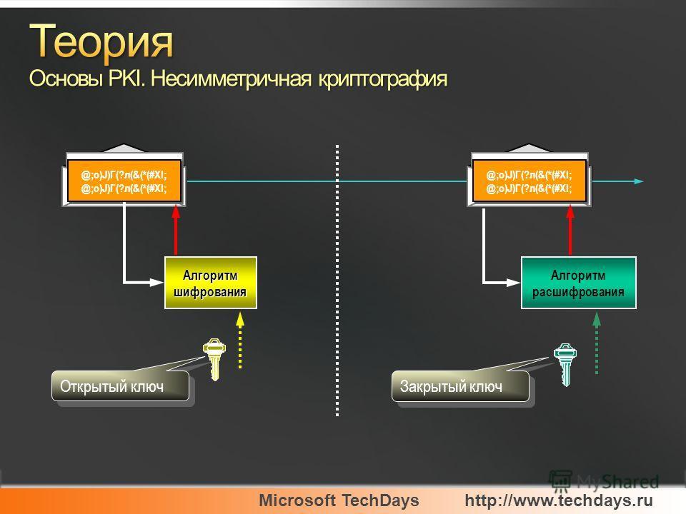 Microsoft TechDayshttp://www.techdays.ru Алгоритм шифрования Открытый ключ @;o)J)Г(?л(&(*(#Xl; @;o)J)Г(?л(&(*(#Xl; @;o)J)Г(?л(&(*(#Xl; Алгоритм расшифрования Закрытый ключ