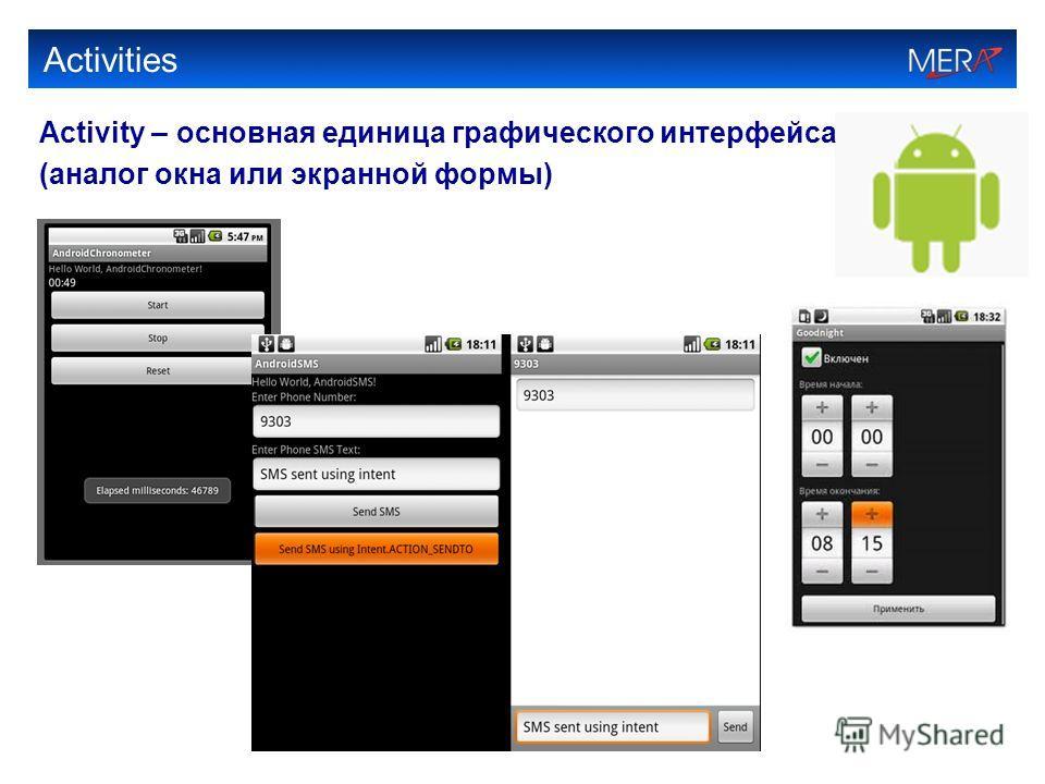 Activities Activity – основная единица графического интерфейса (аналог окна или экранной формы)