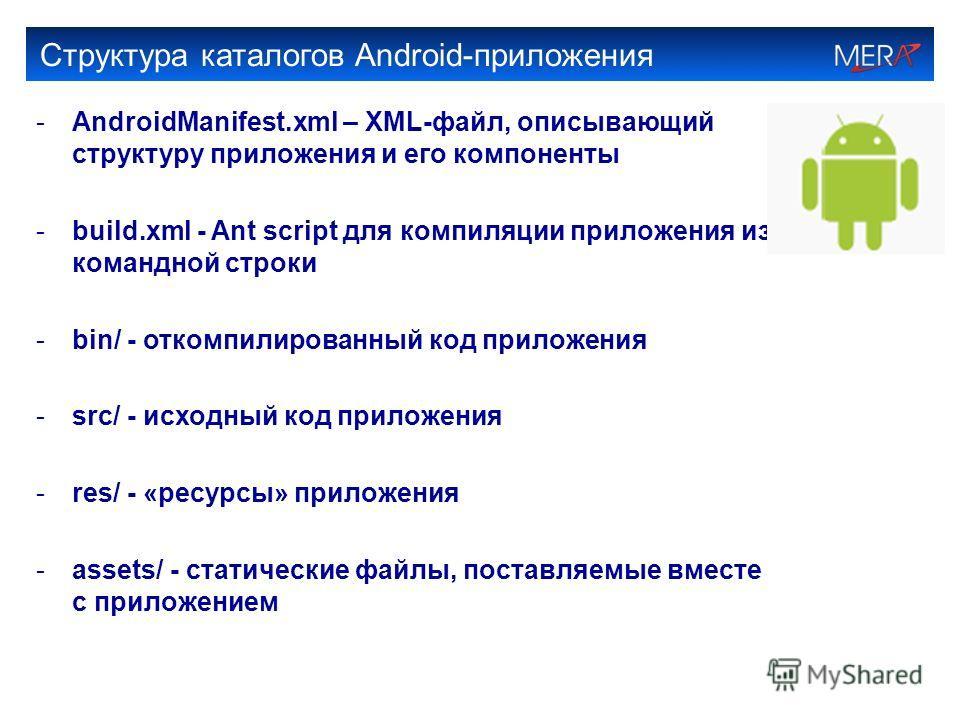 Структура каталогов Android-приложения -AndroidManifest.xml – XML-файл, описывающий структуру приложения и его компоненты -build.xml - Ant script для компиляции приложения из командной строки -bin/ - откомпилированный код приложения -src/ - исходный