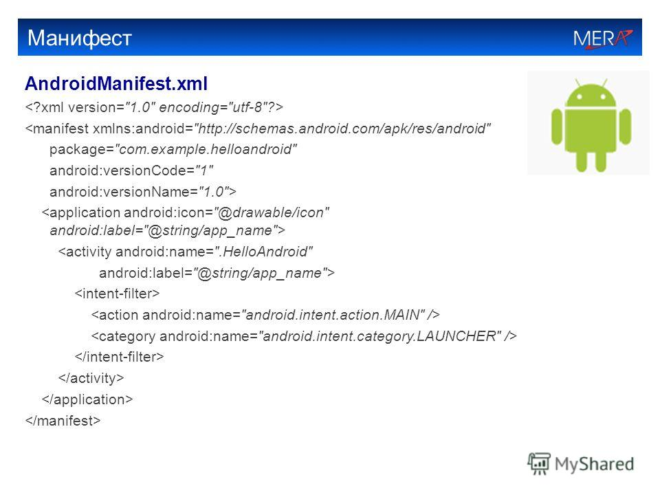 Манифест AndroidManifest.xml