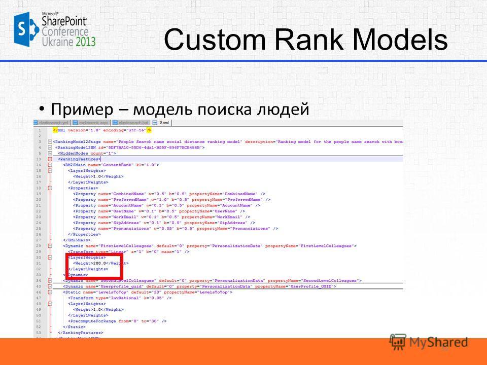 Custom Rank Models Пример – модель поиска людей 32