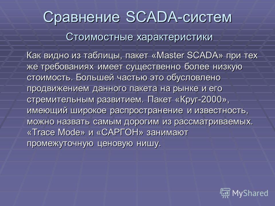 Сравнение SCADA-систем Стоимостные характеристики Как видно из таблицы, пакет «Master SCADA» при тех же требованиях имеет существенно более низкую стоимость. Большей частью это обусловлено продвижением данного пакета на рынке и его стремительным разв
