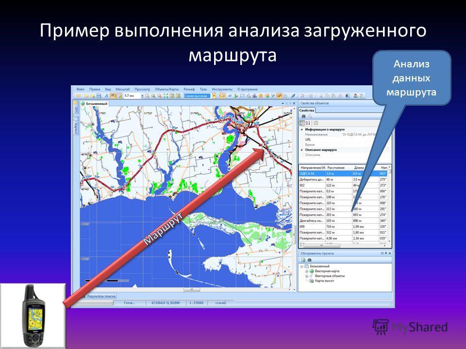 Пример выполнения анализа загруженного маршрута Анализ данных маршрута