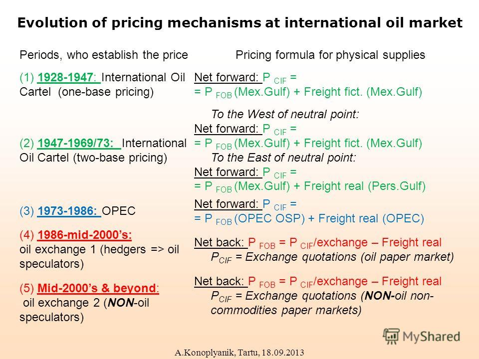 Evolution of pricing mechanisms at international oil market Periods, who establish the pricePricing formula for physical supplies (1) 1928-1947: International Oil Cartel (one-base pricing) Net forward: P CIF = = P FOB (Mex.Gulf) + Freight fict. (Mex.