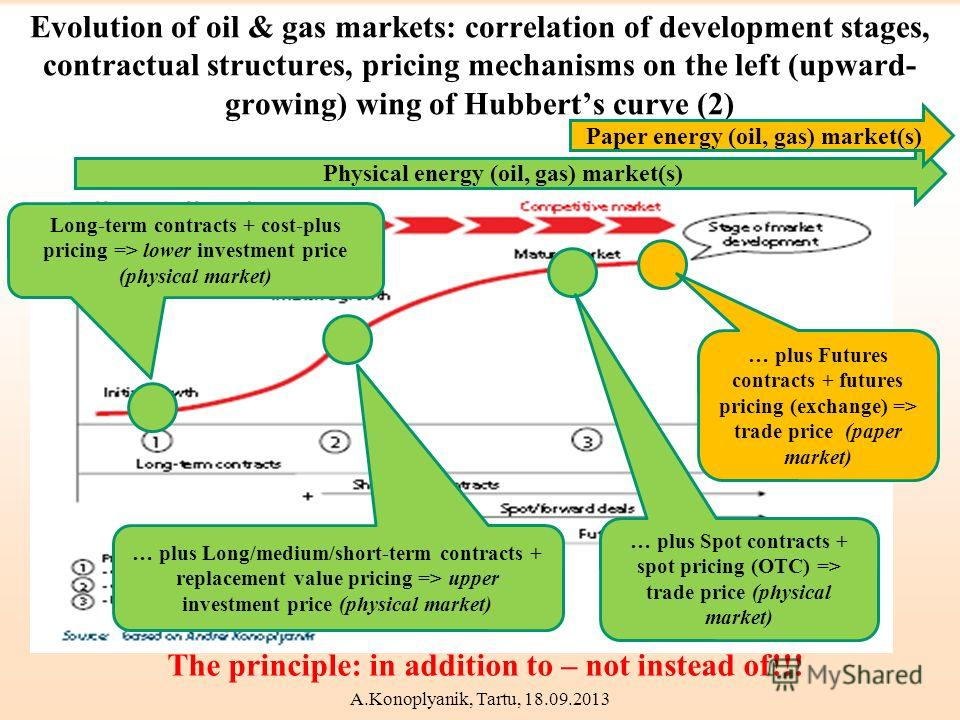 Evolution of oil & gas markets: correlation of development stages, contractual structures, pricing mechanisms on the left (upward- growing) wing of Hubberts curve (2) Physical energy (oil, gas) market(s) Paper energy (oil, gas) market(s) Long-term co