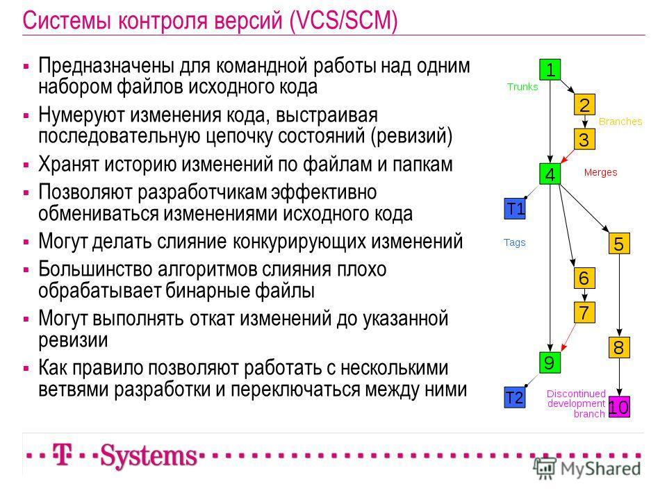 Системы контроля версий (VCS/SCM) Предназначены для командной работы над одним набором файлов исходного кода Нумеруют изменения кода, выстраивая последовательную цепочку состояний (ревизий) Хранят историю изменений по файлам и папкам Позволяют разраб