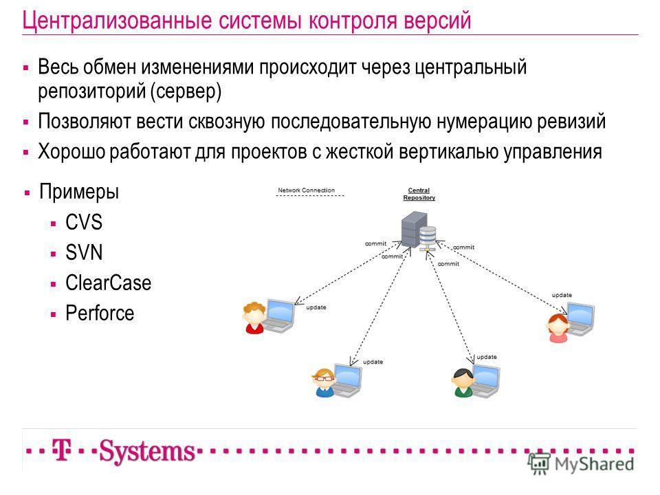 Централизованные системы контроля версий Весь обмен изменениями происходит через центральный репозиторий (сервер) Позволяют вести сквозную последовательную нумерацию ревизий Хорошо работают для проектов с жесткой вертикалью управления Примеры CVS SVN