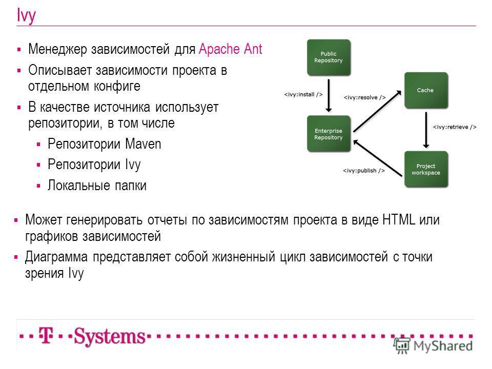 Ivy Менеджер зависимостей для Apache Ant Описывает зависимости проекта в отдельном конфиге В качестве источника использует репозитории, в том числе Репозитории Maven Репозитории Ivy Локальные папки Может генерировать отчеты по зависимостям проекта в