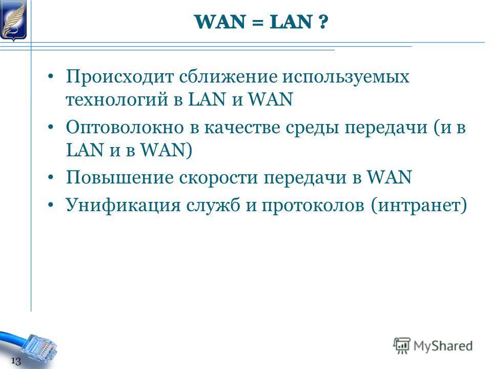 Происходит сближение используемых технологий в LAN и WAN Оптоволокно в качестве среды передачи (и в LAN и в WAN) Повышение скорости передачи в WAN Унификация служб и протоколов (интранет) 13