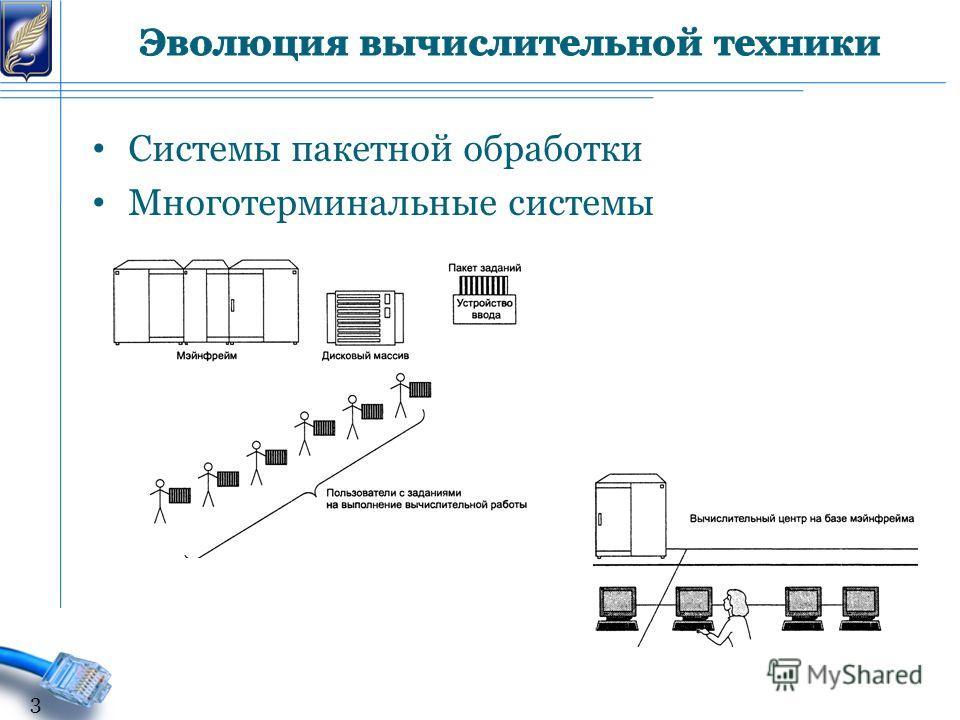 Системы пакетной обработки Многотерминальные системы 3