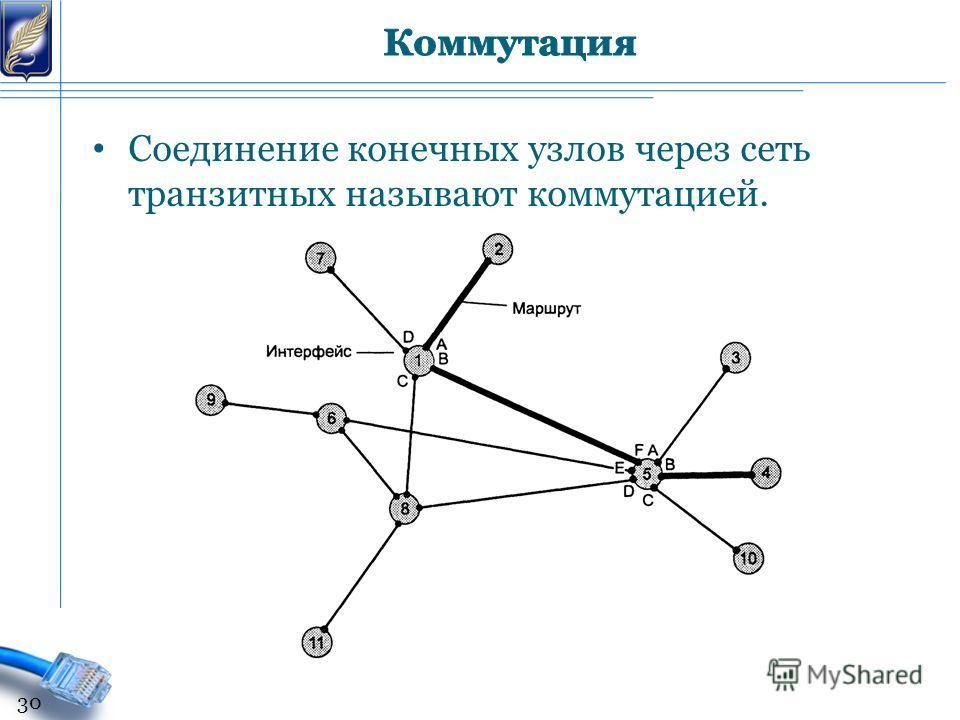 Соединение конечных узлов через сеть транзитных называют коммутацией. 30
