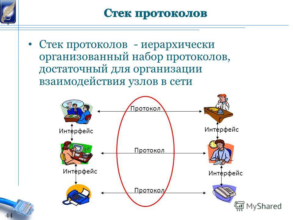 Стек протоколов - иерархически организованный набор протоколов, достаточный для организации взаимодействия узлов в сети 44 Протокол Интерфейс