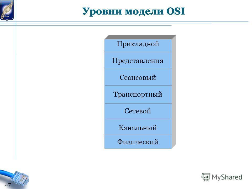 47 Прикладной Представления Сеансовый Транспортный Сетевой Канальный Физический