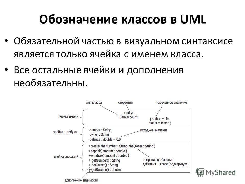 Обозначение классов в UML Обязательной частью в визуальном синтаксисе является только ячейка с именем класса. Все остальные ячейки и дополнения необязательны.