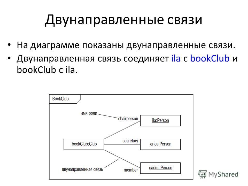 Двунаправленные связи На диаграмме показаны двунаправленные связи. Двунаправленная связь соединяет ila с bookClub и bookClub с ila.