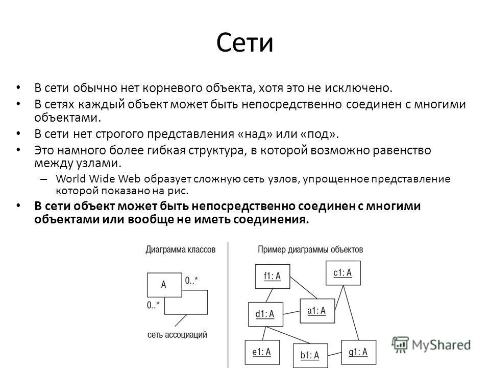 Сети В сети обычно нет корневого объекта, хотя это не исключено. В сетях каждый объект может быть непосредственно соединен с многими объектами. В сети нет строгого представления «над» или «под». Это намного более гибкая структура, в которой возможно