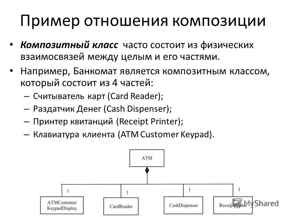 Пример отношения композиции Композитный класс часто состоит из физических взаимосвязей между целым и его частями. Например, Банкомат является композитным классом, который состоит из 4 частей: – Считыватель карт (Card Reader); – Раздатчик Денег (Cash