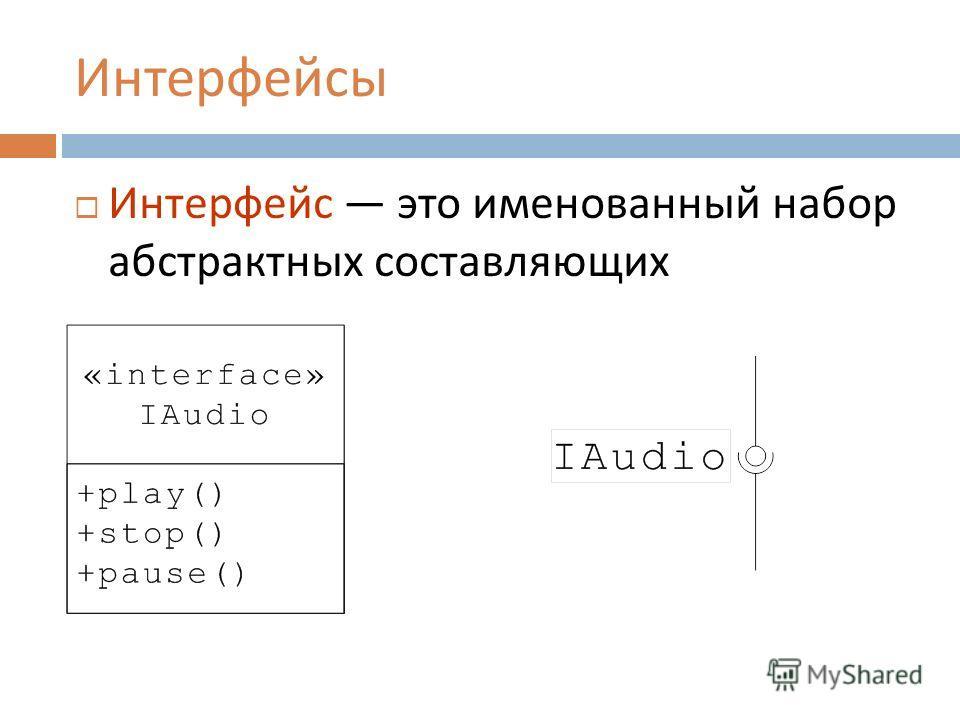 Интерфейсы Интерфейс это именованный набор абстрактных составляющих