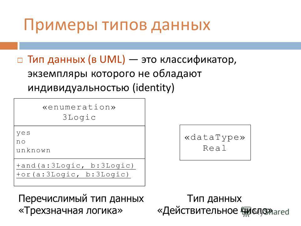 Примеры типов данных Тип данных (в UML) это классификатор, экземпляры которого не обладают индивидуальностью (identity) Тип данных «Действительное число» Перечислимый тип данных «Трехзначная логика»