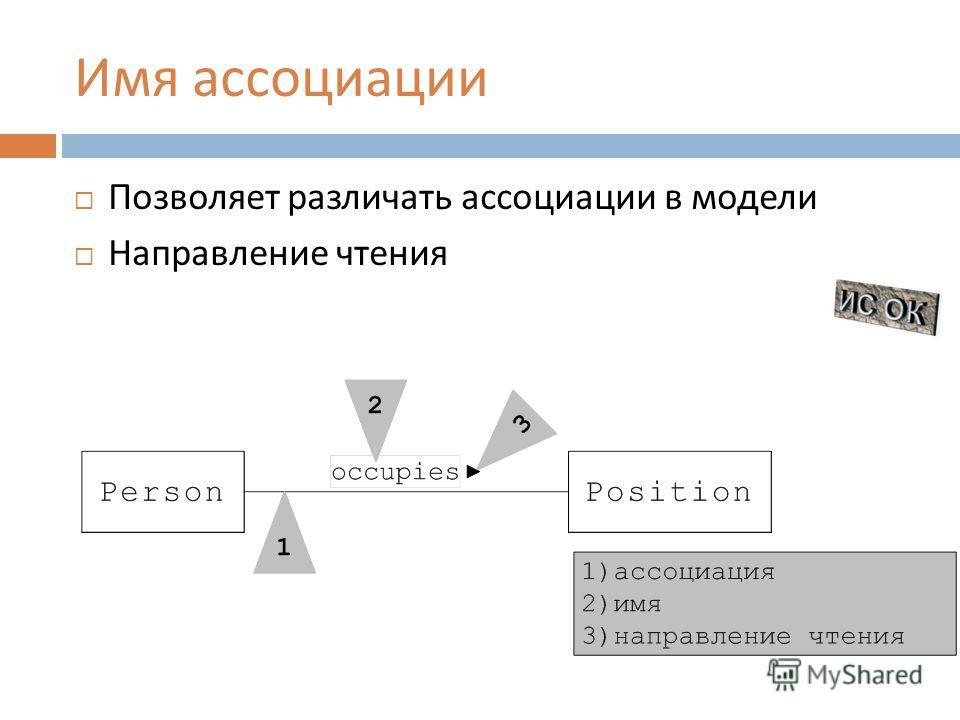 Имя ассоциации Позволяет различать ассоциации в модели Направление чтения