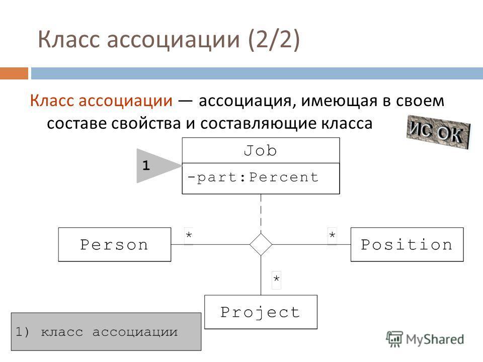 Класс ассоциации ассоциация, имеющая в своем составе свойства и составляющие класса Класс ассоциации (2/2)