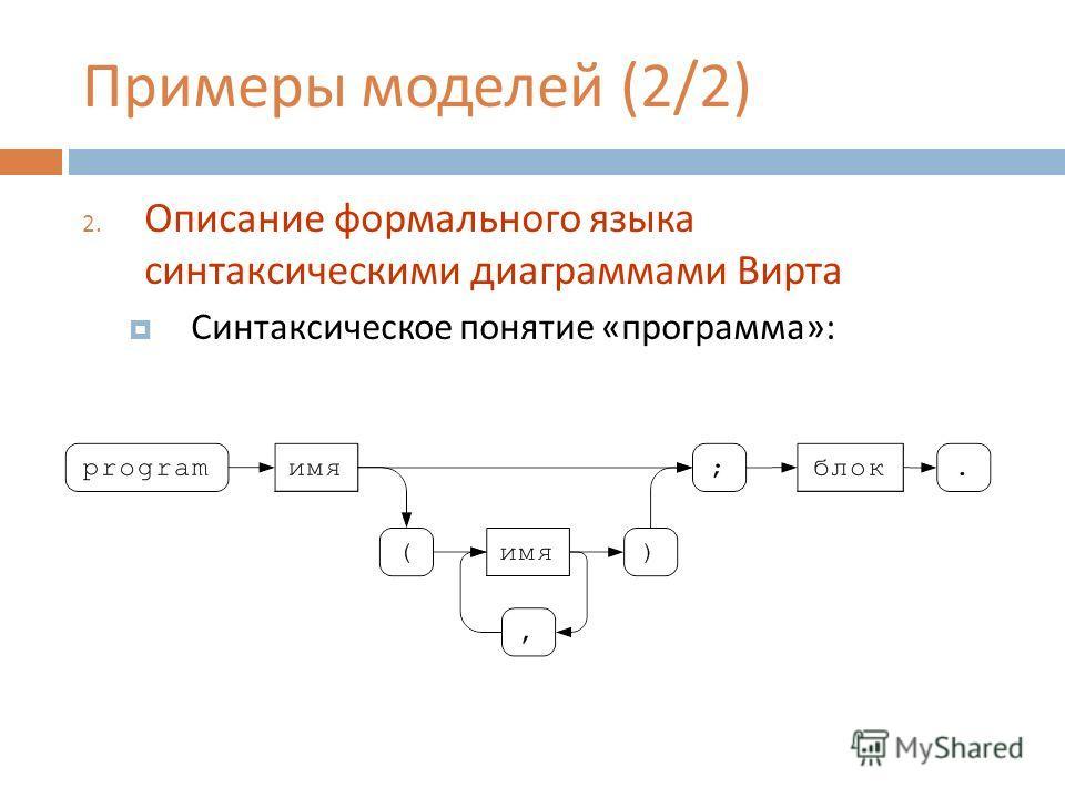 Примеры моделей (2/2) 2. Описание формального языка синтаксическими диаграммами Вирта Синтаксическое понятие « программа »: