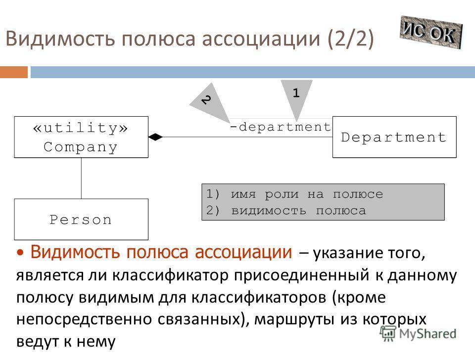 Видимость полюса ассоциации (2/2) Видимость полюса ассоциации – указание того, является ли классификатор присоединенный к данному полюсу видимым для классификаторов ( кроме непосредственно связанных ), маршруты из которых ведут к нему