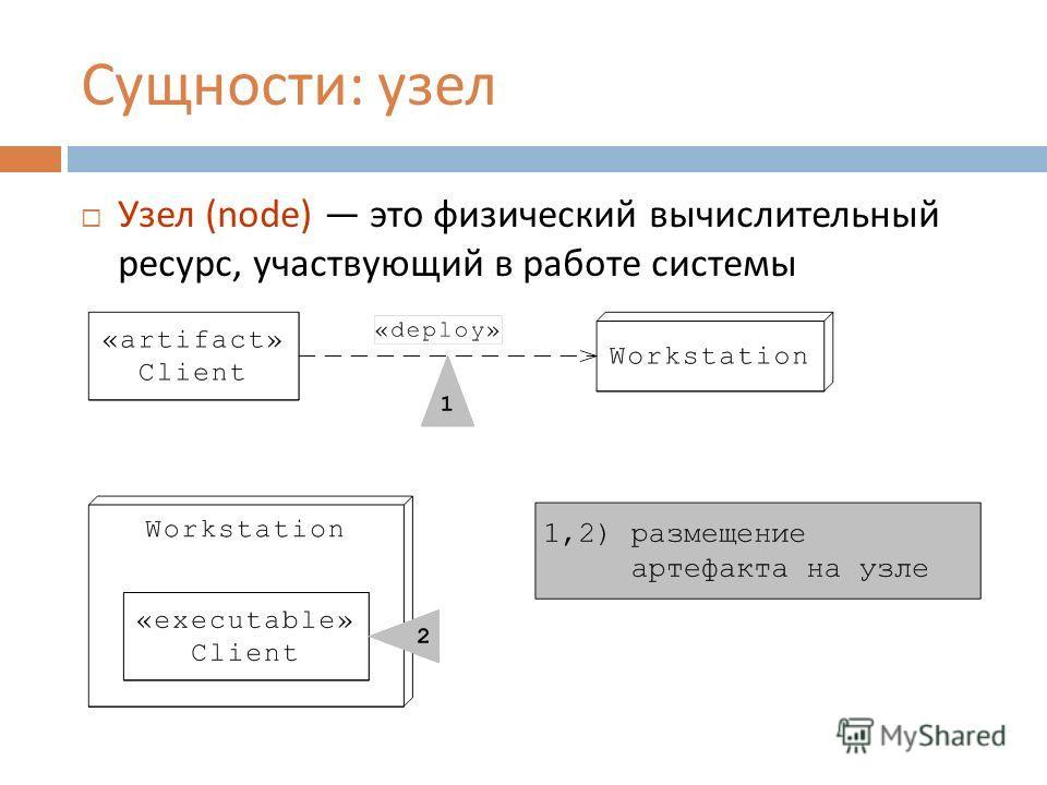 Сущности : узел Узел (node) это физический вычислительный ресурс, участвующий в работе системы