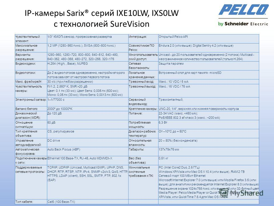 IР-камеры Sarix® серий IXE10LW, IXS0LW с технологией SureVision Чувствительный элемент: 1/3