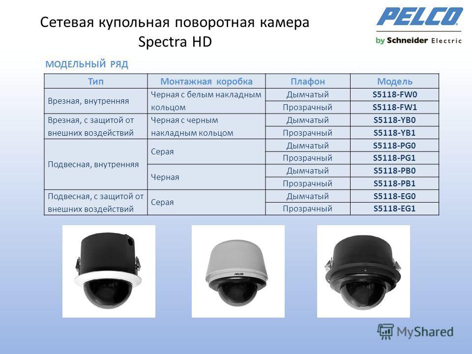 Сетевая купольная поворотная камера Spectra HD МОДЕЛЬНЫЙ РЯД ТипМонтажная коробкаПлафонМодель Врезная, внутренняя Черная с белым накладным кольцом ДымчатыйS5118-FW0 ПрозрачныйS5118-FW1 Врезная, с защитой от внешних воздействий Черная с черным накладн