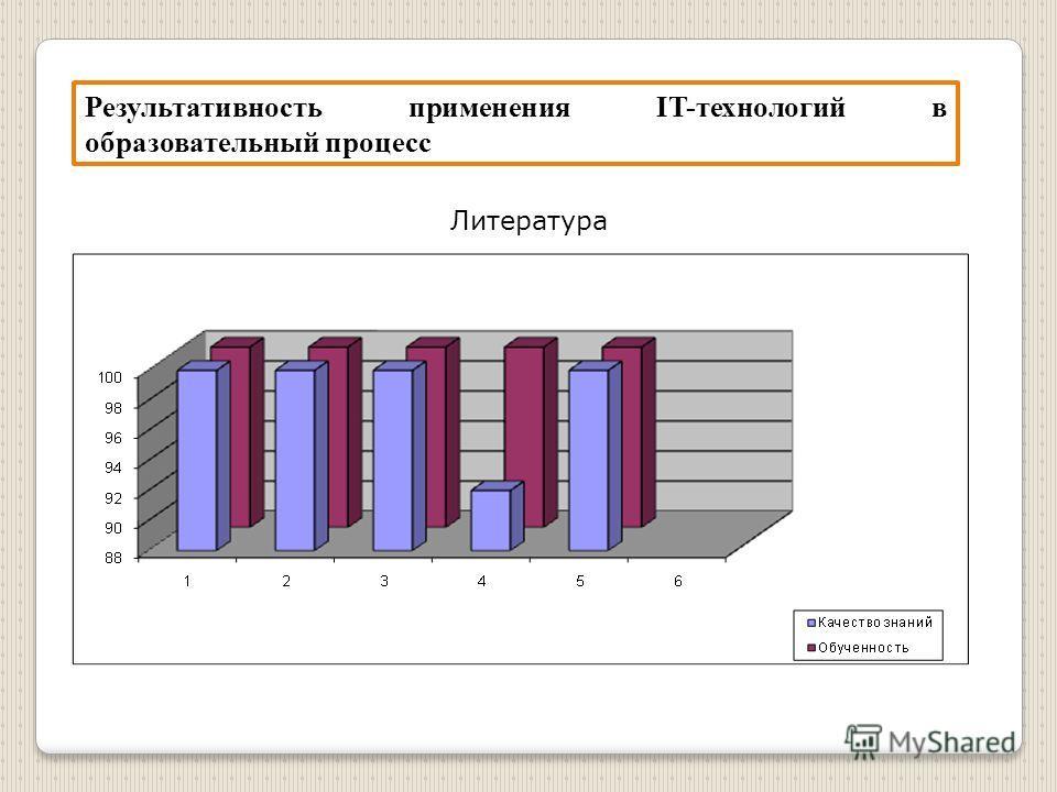 Результативность применения IT-технологий в образовательный процесс Литература
